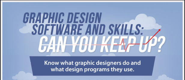 Graphic Design Infographic